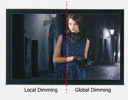 Litemax-Local-Dimming